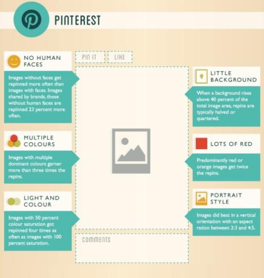 infografia-pinthru