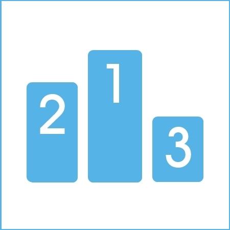 T2O media, la agencia que mejor gestiona sus redes sociales
