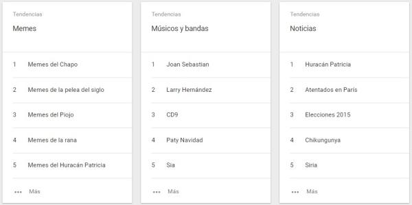 Tendencias de búsqueda en México 2