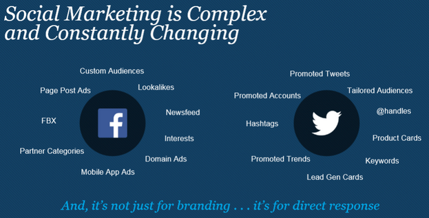 Social Marketing Complexity