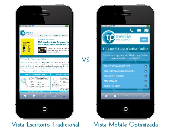 Comparación Escritorio vs Mobile