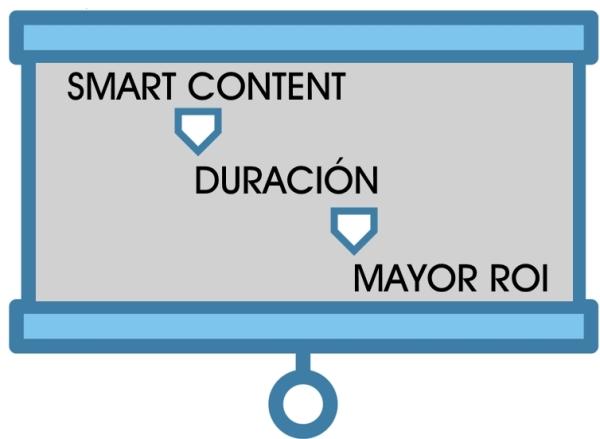 Fórmula de Vídeo Marketing